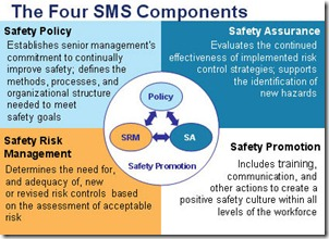sms_components