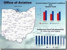 JetWhine_Ohio Airports