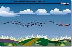 turbulence wx.gov